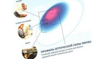 Особенности мультифокальных контактных линз — современный метод коррекции зрения