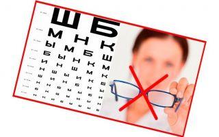 Основы метода по восстановлению зрения по системе профессора Владимира Жданова