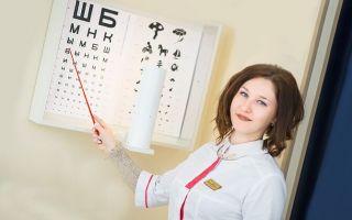 Что такое визометрия глаза — таблица и расшифровка показателей