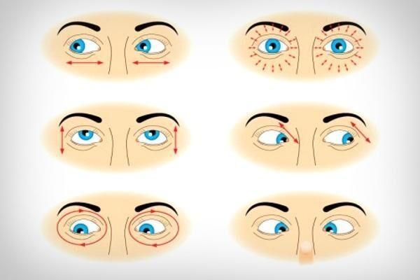 Упражнения при близорукости для глаз