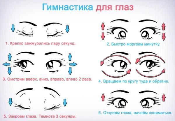 Глазные упражнения