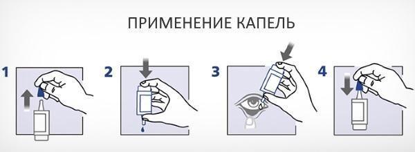 Использование капель