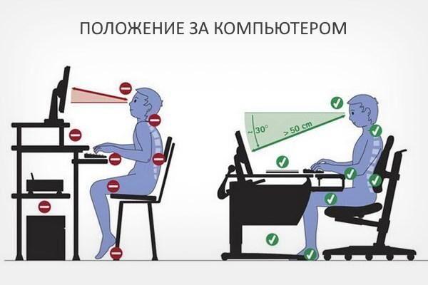Положение за компьютером