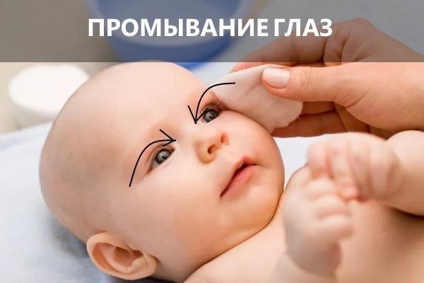 Направления промывания глаз