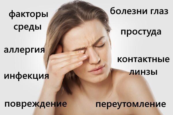 Причины симптома