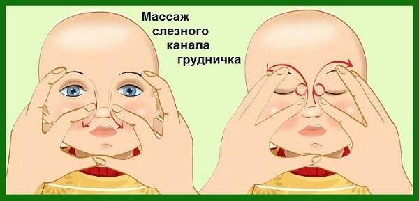 Массаж глаз детям