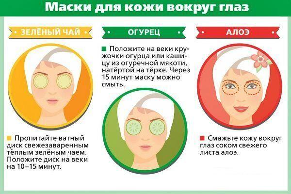 Маски для кожи вокруг глаз от усталости и покраснения