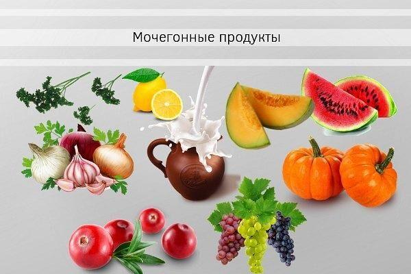 Мочегонные продукты