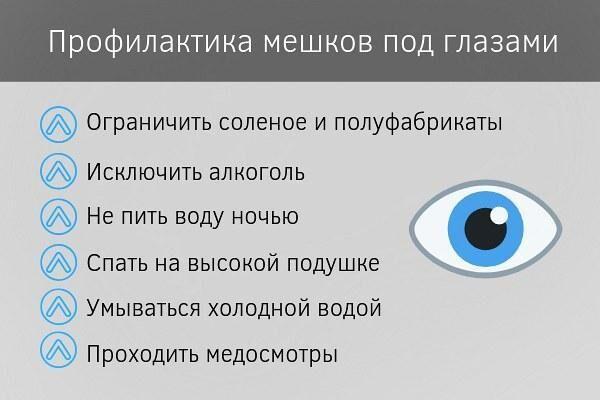 Профилактика мешков под глазами