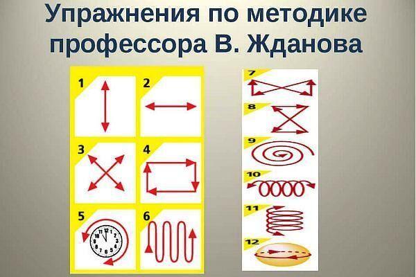 Упражнения для глаз по методике Жданова