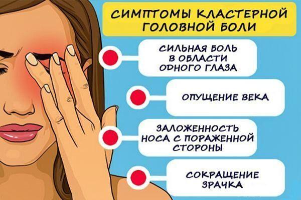 Кластерная головная боль симптомы