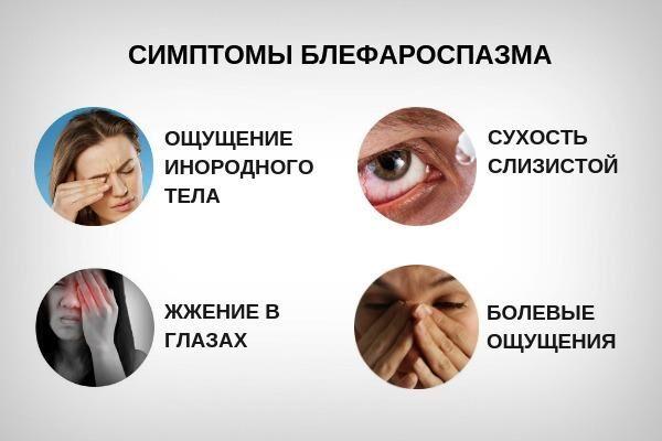 Симптомы блефароспазма