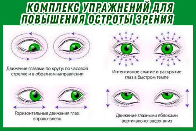 Упражнения для повышения остроты зрения