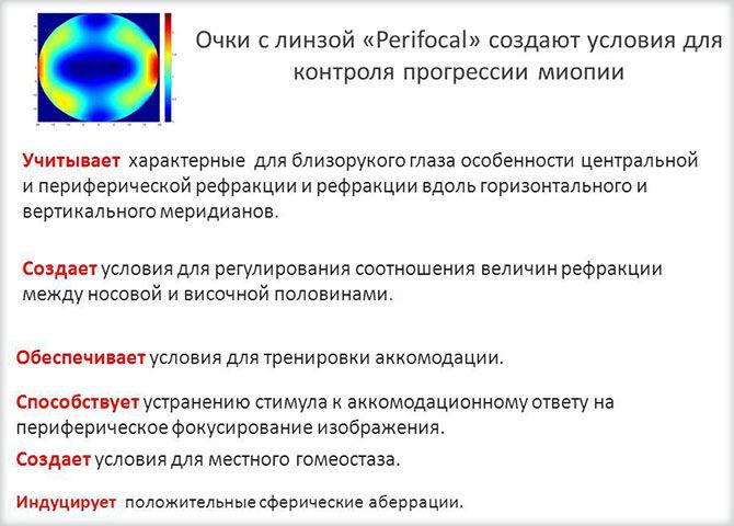 Очки с линзой Perifocal