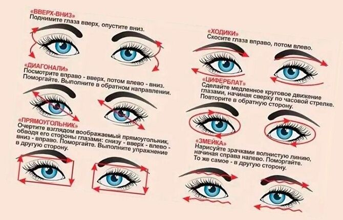 Офтальмологические упражнения