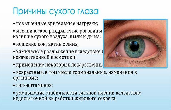 """Причины """"сухого глаза"""""""