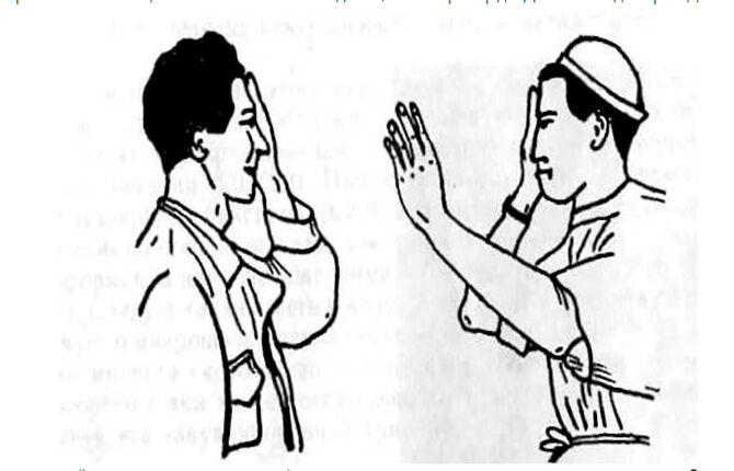 Методики определения поля зрения